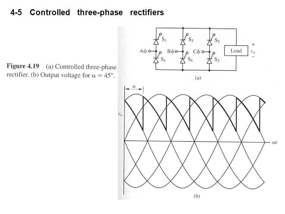 4-5 Controlled three-phase rectifiers