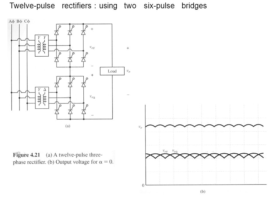 Twelve-pulse rectifiers:using two six-pulse bridges