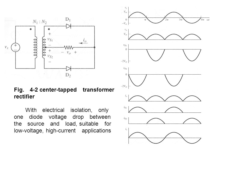 Fig. 4-2 center-tapped transformer rectifier