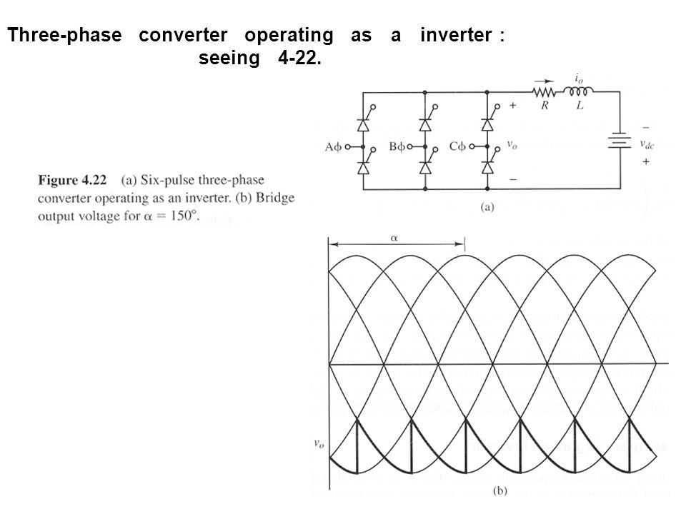 Three-phase converter operating as a inverter: