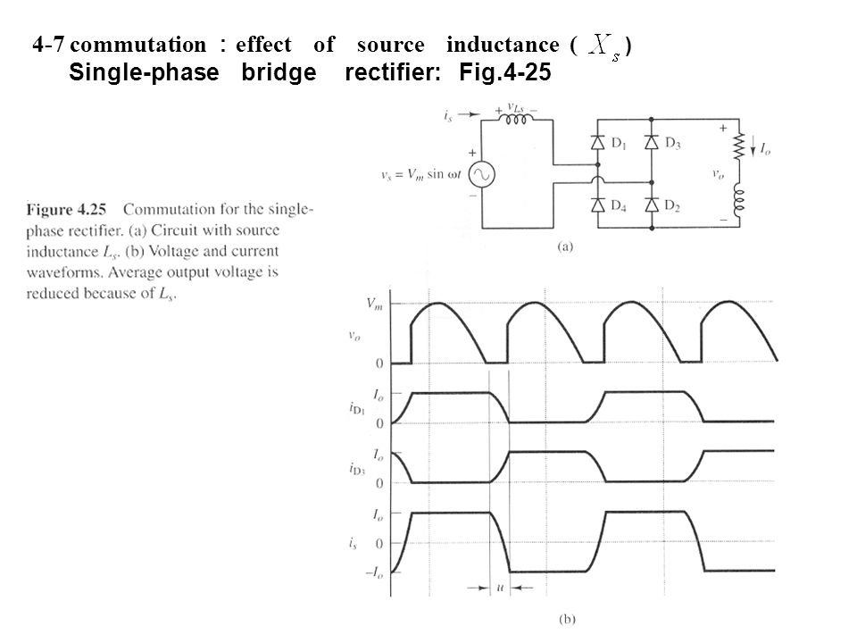 4-7 commutation :effect of source inductance ( )