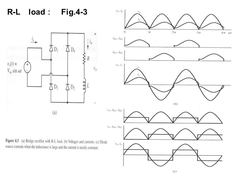 R-L load: Fig.4-3