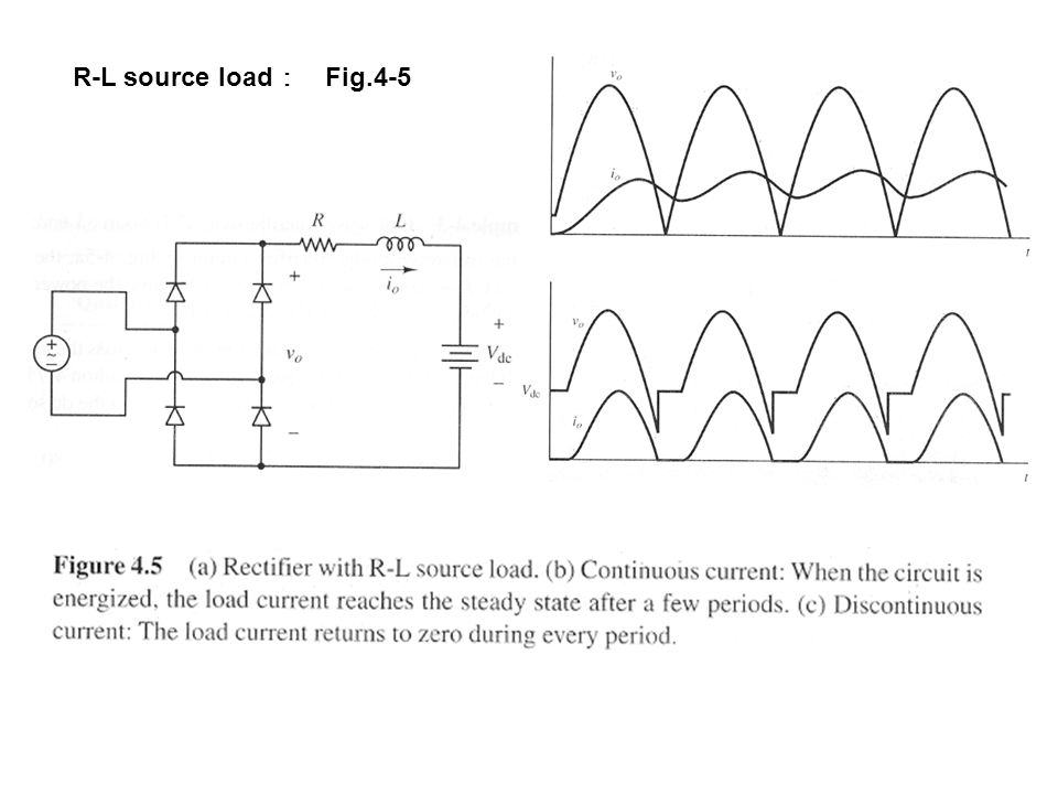 R-L source load: Fig.4-5