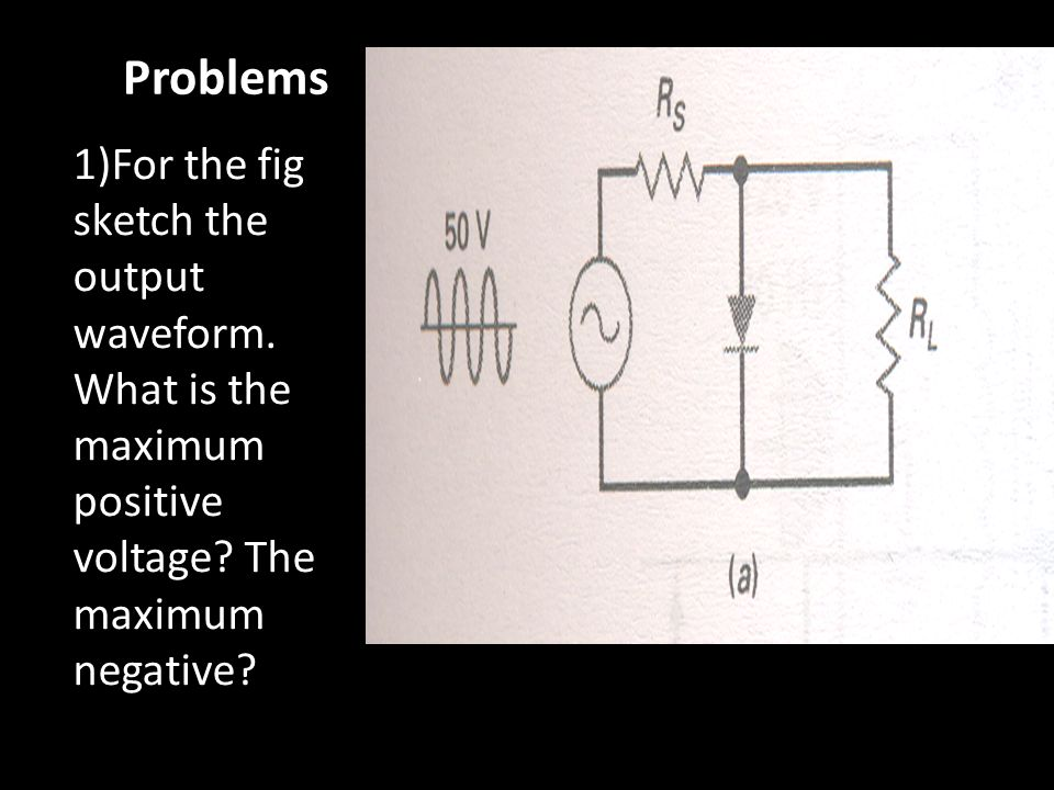 Problems 1)For the fig sketch the output waveform.