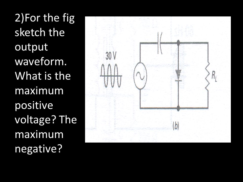 2)For the fig sketch the output waveform