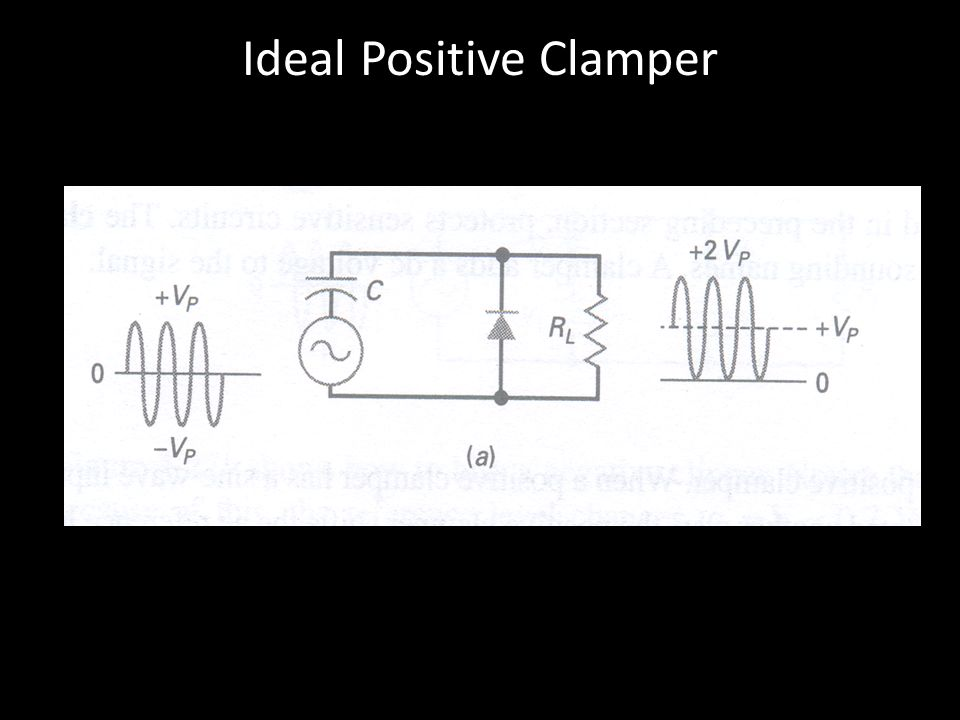 Ideal Positive Clamper