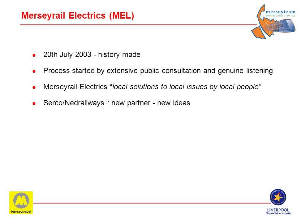 Merseyrail Electrics (MEL)