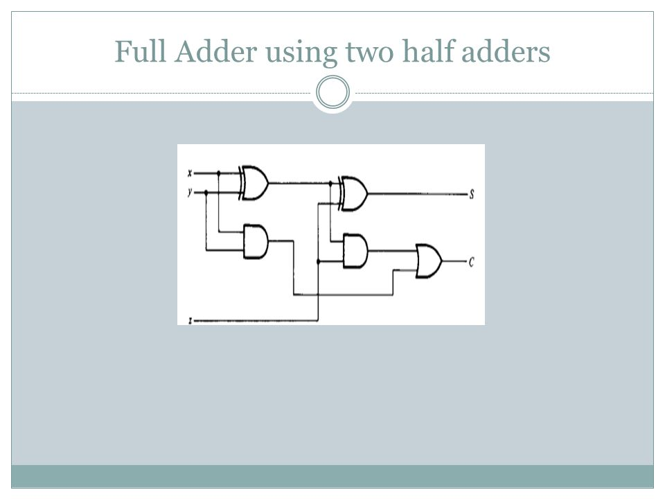 Full Adder using two half adders