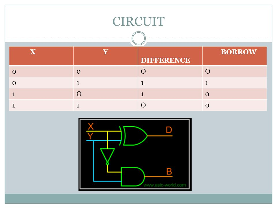 CIRCUIT X Y DIFFERENCE BORROW O 1