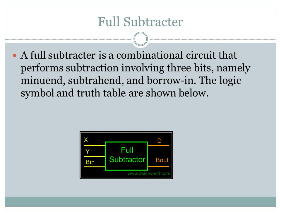 Full Subtracter