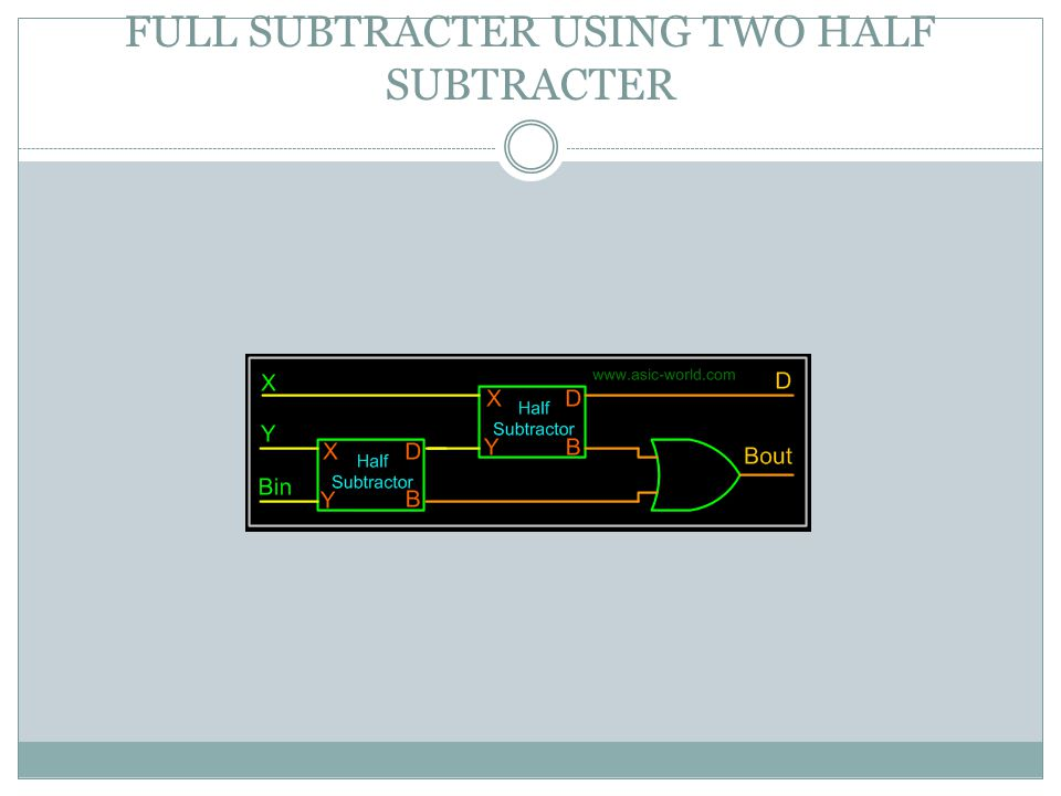 FULL SUBTRACTER USING TWO HALF SUBTRACTER