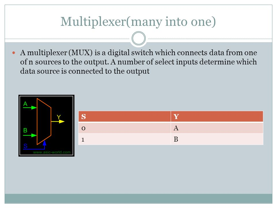 Multiplexer(many into one)