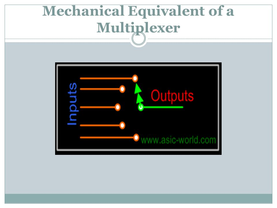Mechanical Equivalent of a Multiplexer