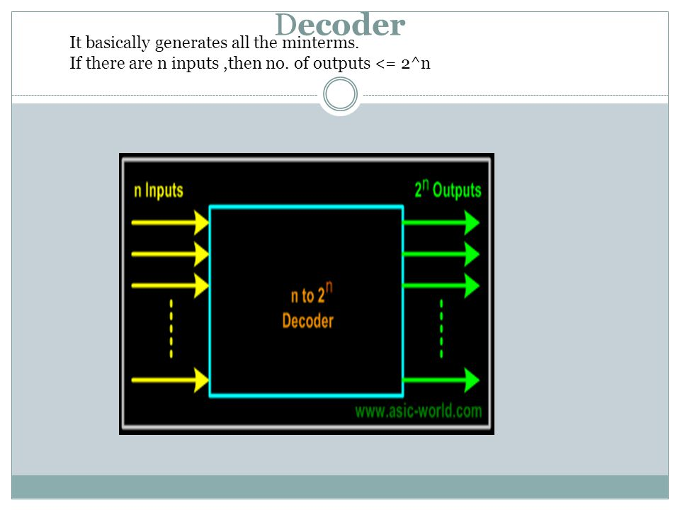 Decoder It basically generates all the minterms.
