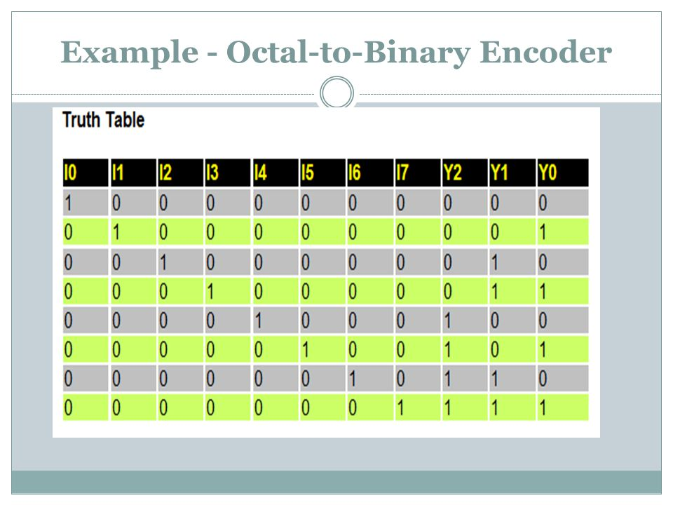 Example - Octal-to-Binary Encoder