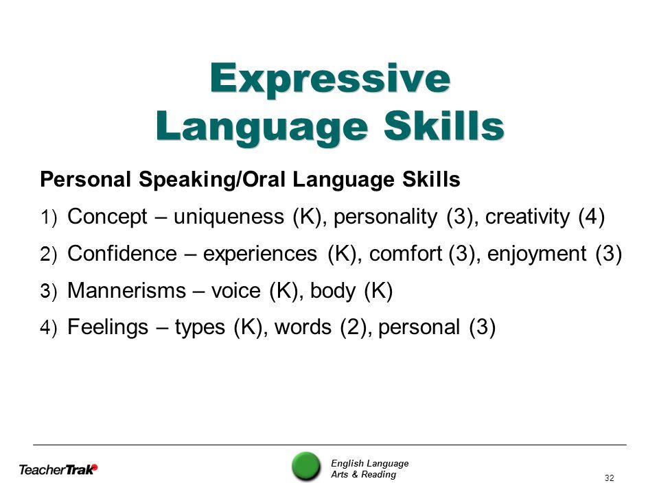 Expressive Language Skills