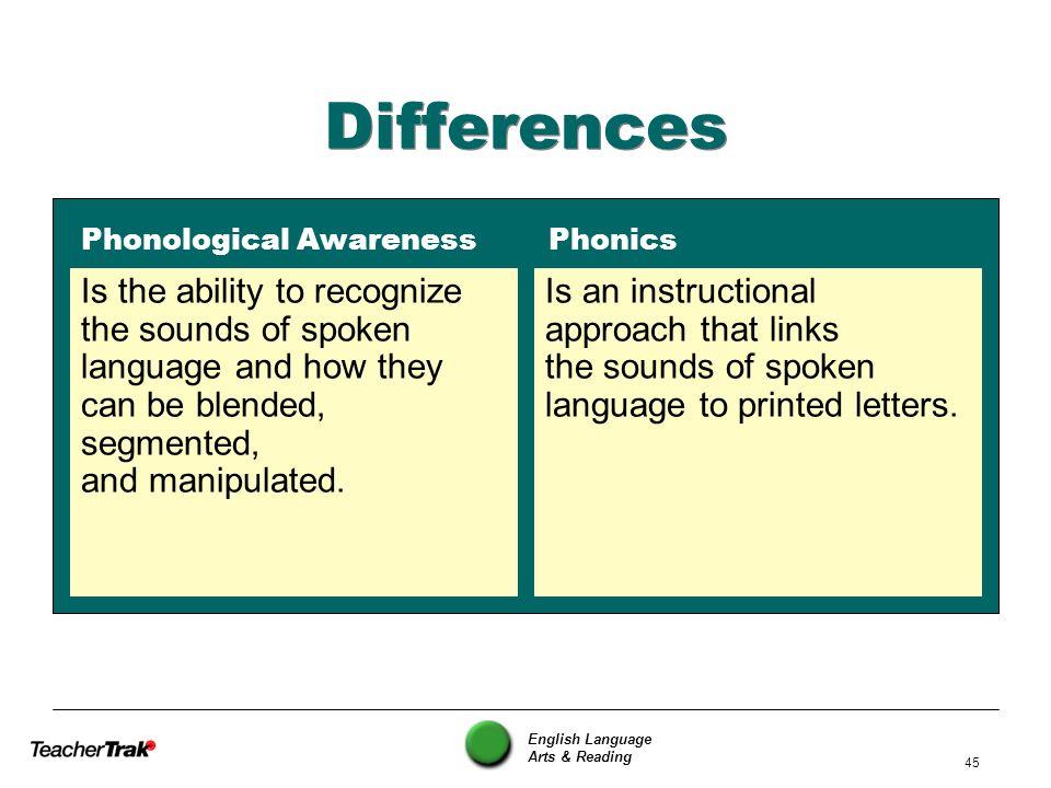 Differences Phonological Awareness Phonics.