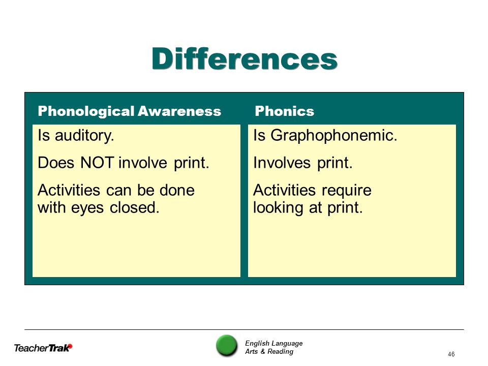 Differences Is auditory. Does NOT involve print.