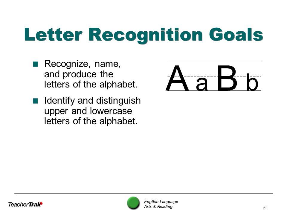 Letter Recognition Goals