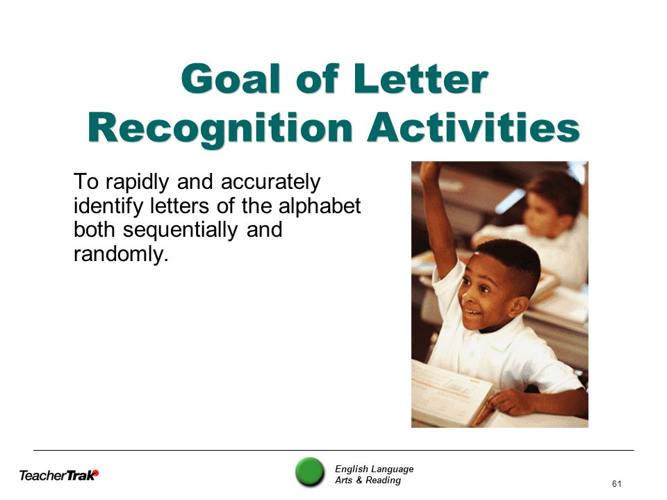 Goal of Letter Recognition Activities