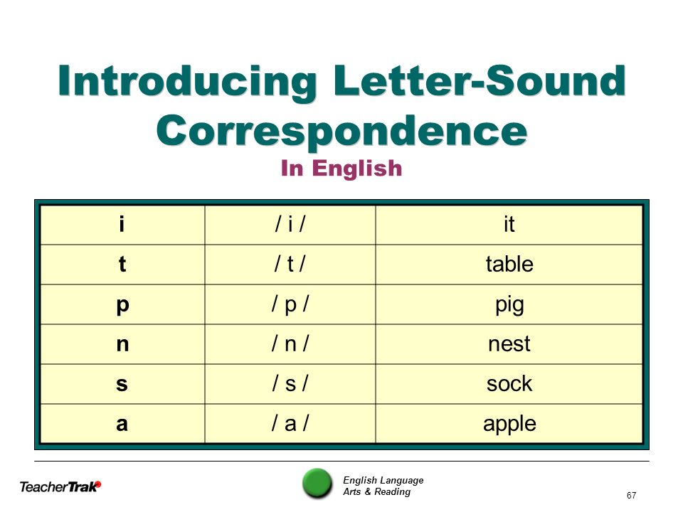 Introducing Letter-Sound Correspondence