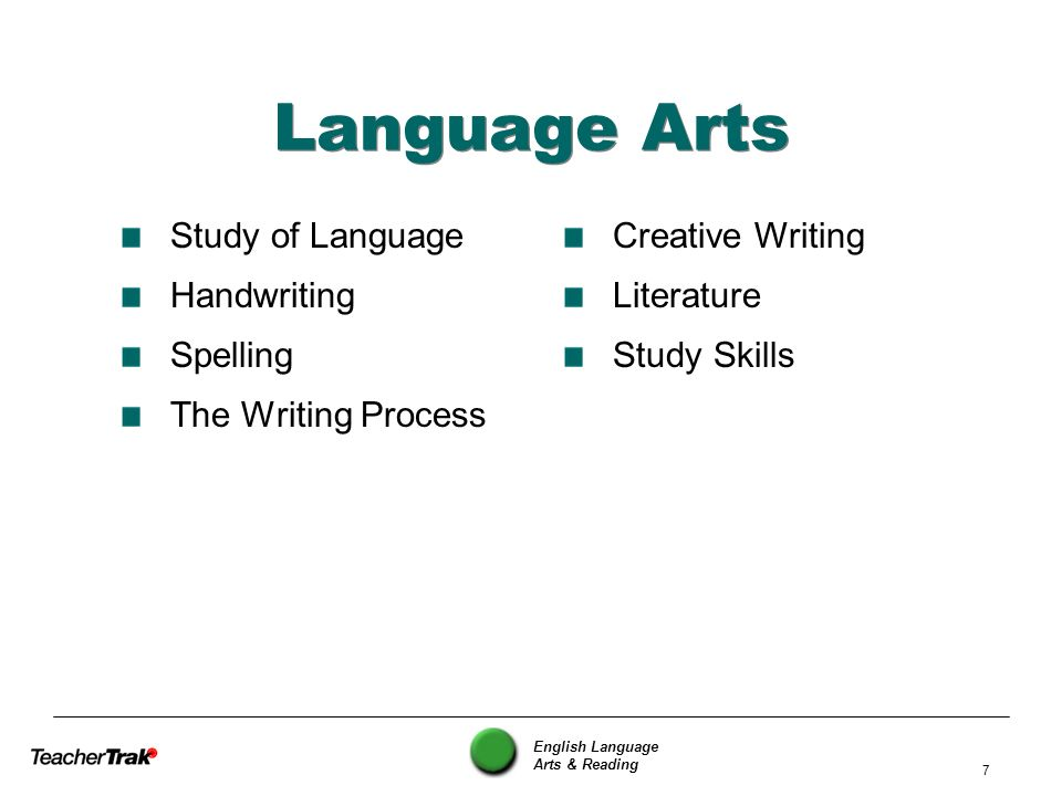 Language Arts Study of Language Handwriting Spelling