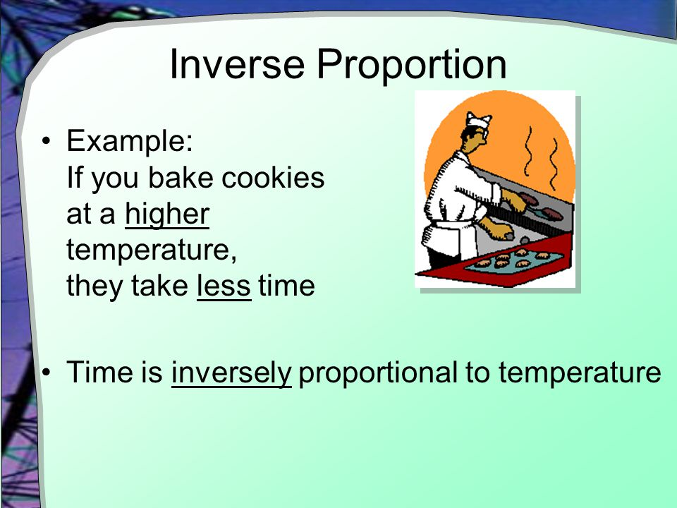 Inverse Proportion Example: If you bake cookies at a higher temperature, they take less time.