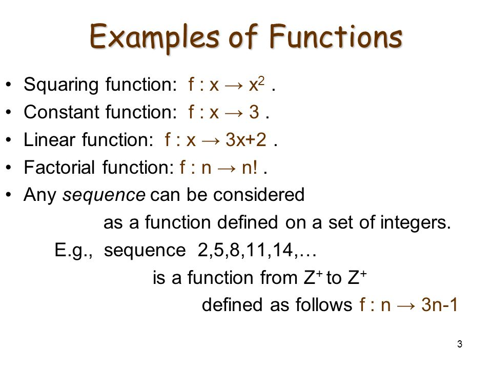 Examples of Functions Squaring function: f : x → x2 .