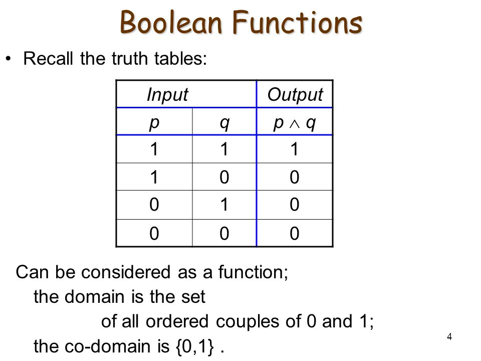 Boolean Functions Recall the truth tables: