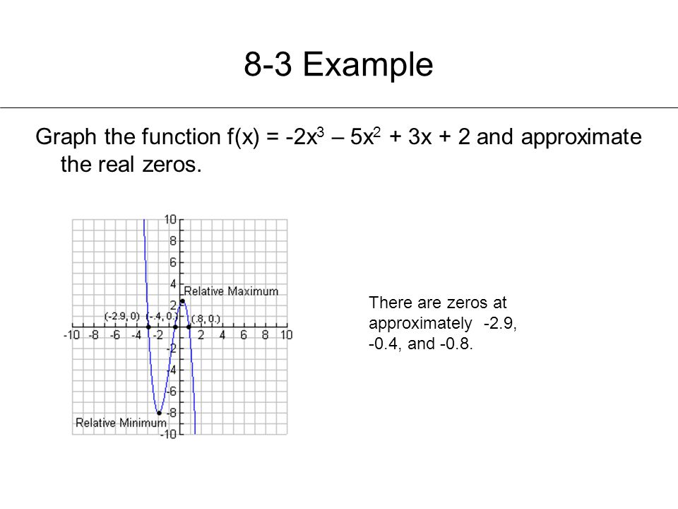 8-3 Example Graph the function f(x) = -2x3 – 5x2 + 3x + 2 and approximate the real zeros.