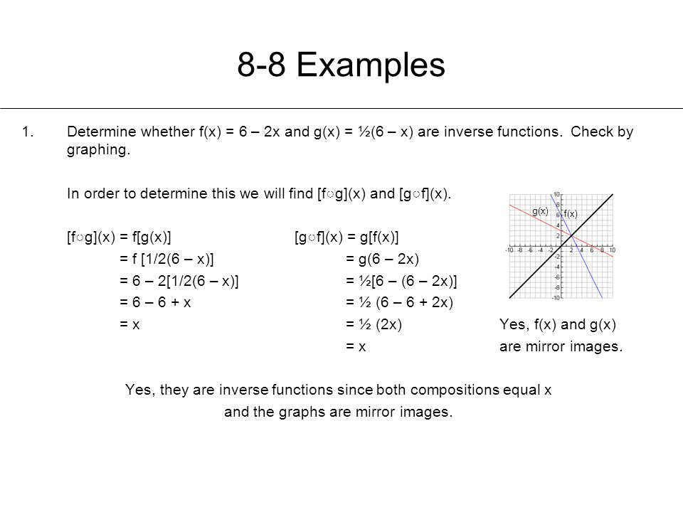8-8 Examples Determine whether f(x) = 6 – 2x and g(x) = ½(6 – x) are inverse functions. Check by graphing.