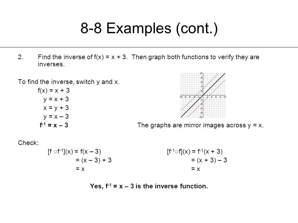Yes, f-1 = x – 3 is the inverse function.