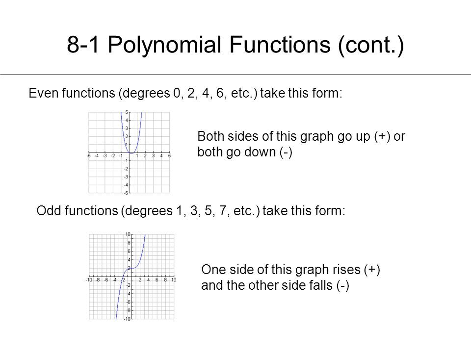 8-1 Polynomial Functions (cont.)