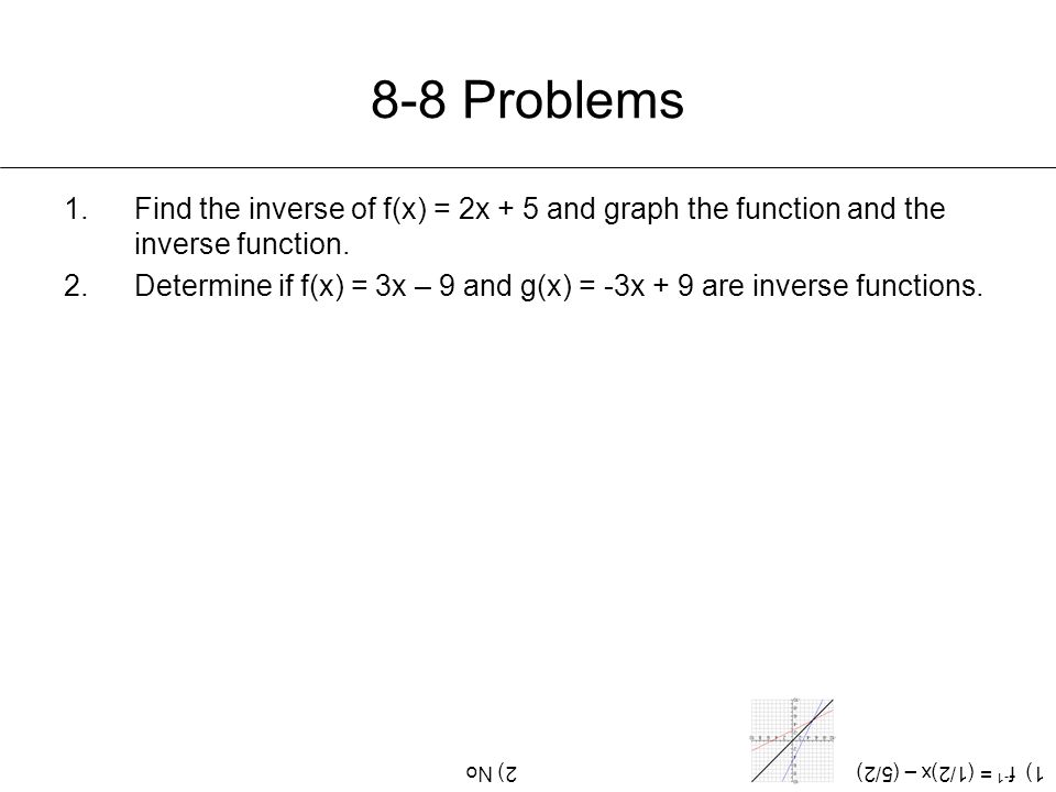 8-8 Problems Find the inverse of f(x) = 2x + 5 and graph the function and the inverse function.