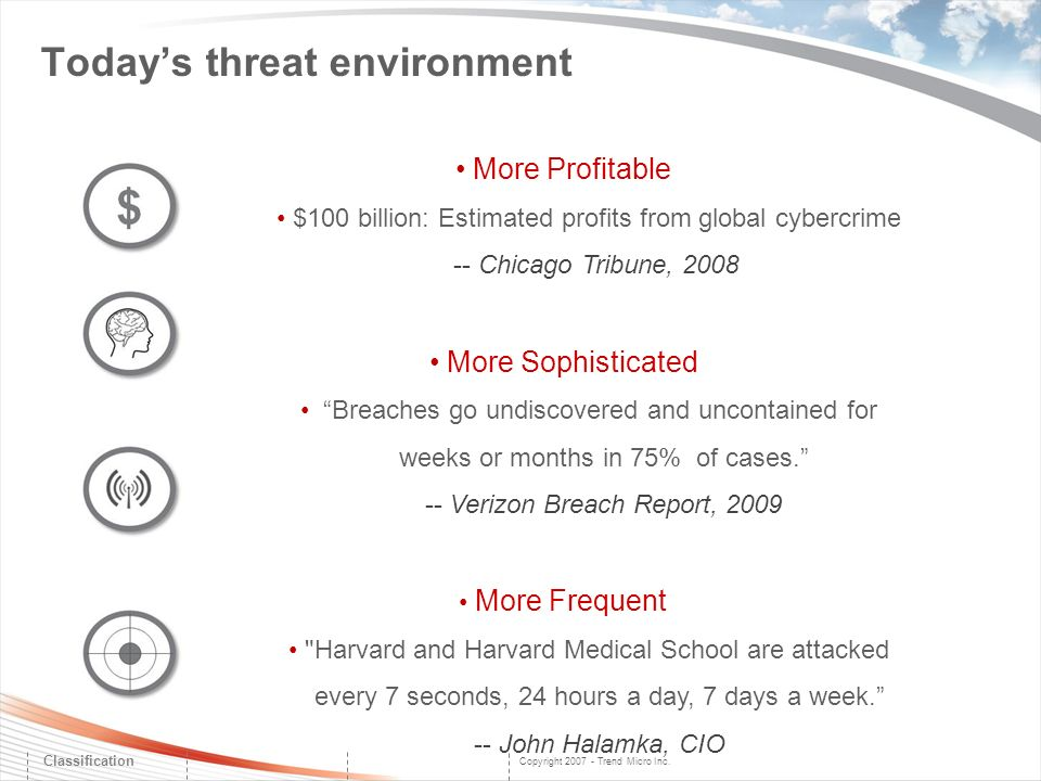 Today's threat environment