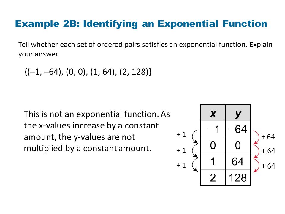 Example 2B: Identifying an Exponential Function