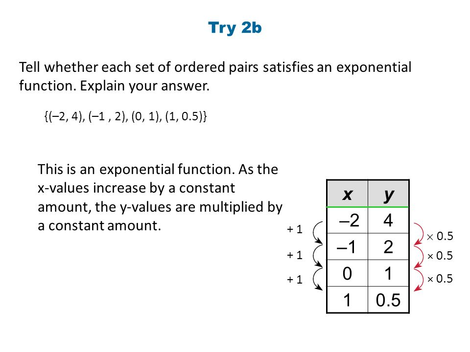 Try 2b Tell whether each set of ordered pairs satisfies an exponential function. Explain your answer.