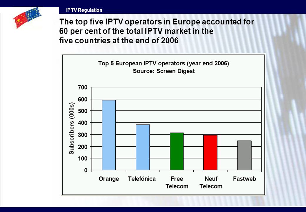 The top five IPTV operators in Europe accounted for 60 per cent of the total IPTV market in the five countries at the end of 2006