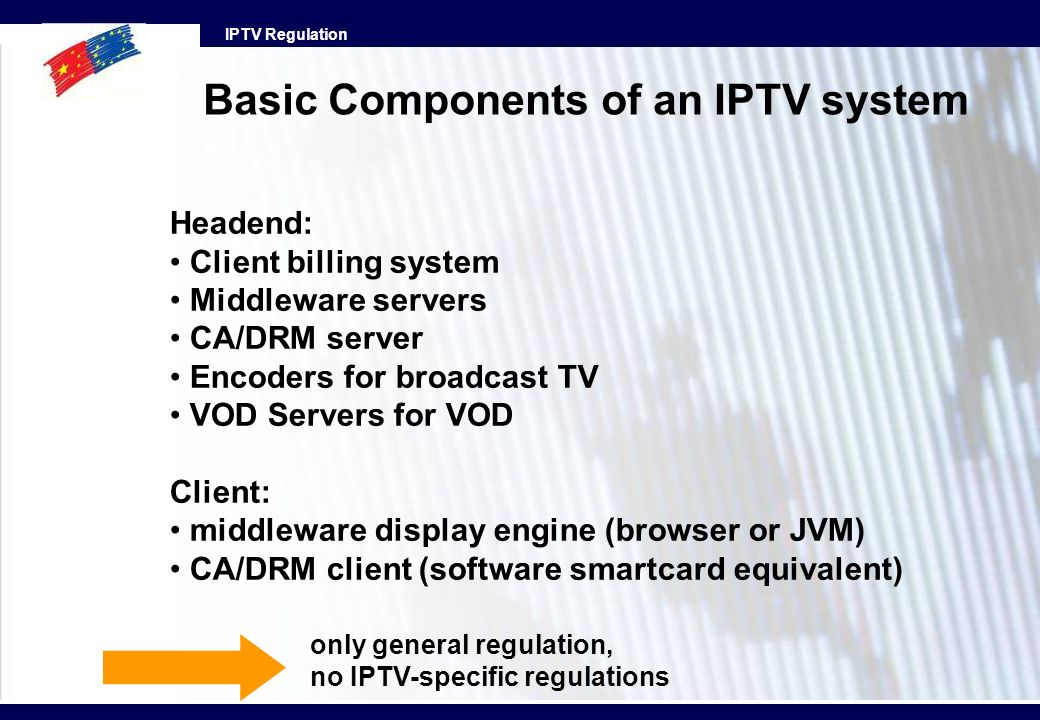Basic Components of an IPTV system
