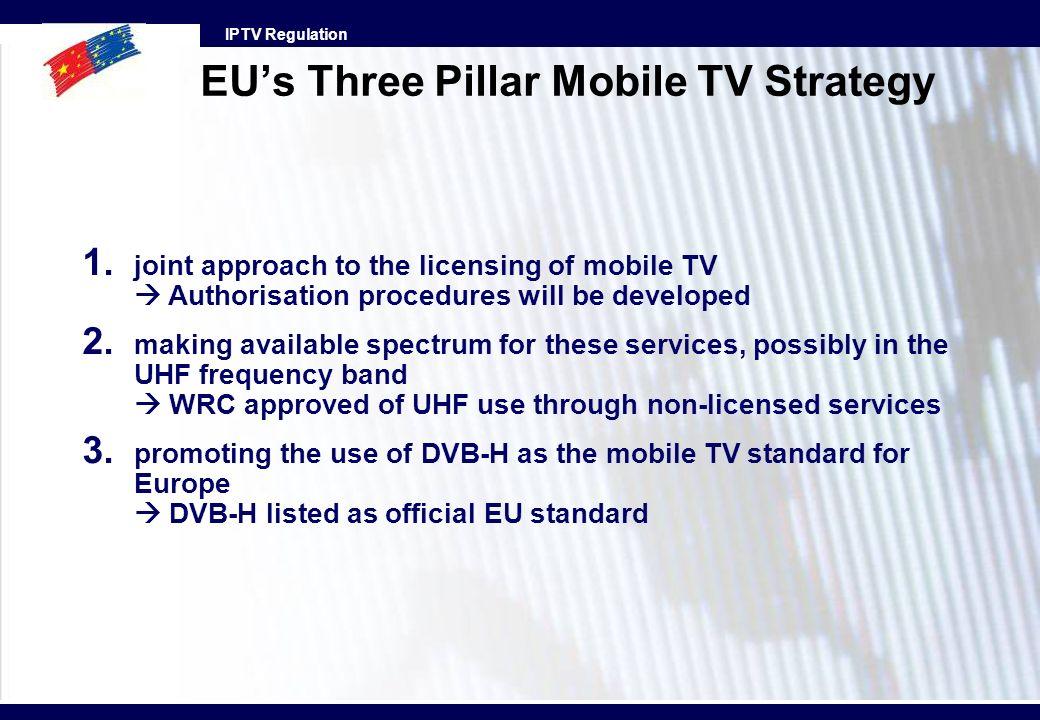 EU's Three Pillar Mobile TV Strategy