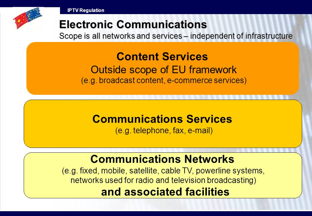 Communications Networks and associated facilities