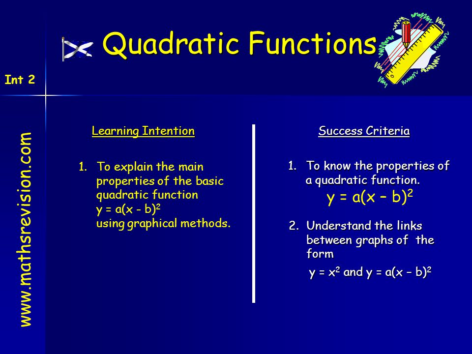 Quadratic Functions www.mathsrevision.com y = a(x – b)2 Int 2