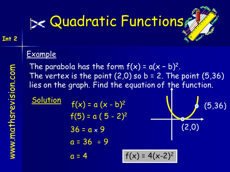 Quadratic Functions www.mathsrevision.com Example