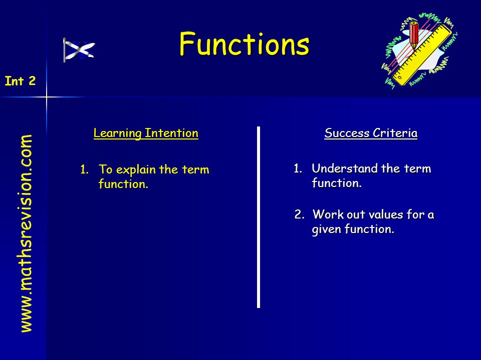 Functions www.mathsrevision.com Int 2 Learning Intention