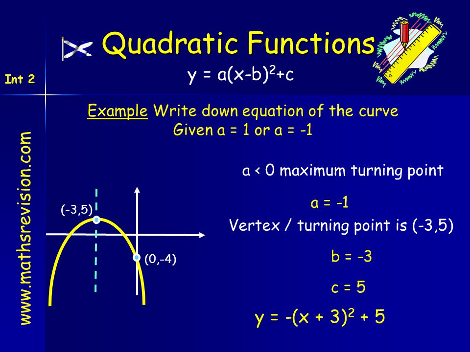 Example Write down equation of the curve