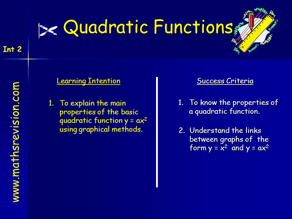 Quadratic Functions www.mathsrevision.com Int 2 Learning Intention