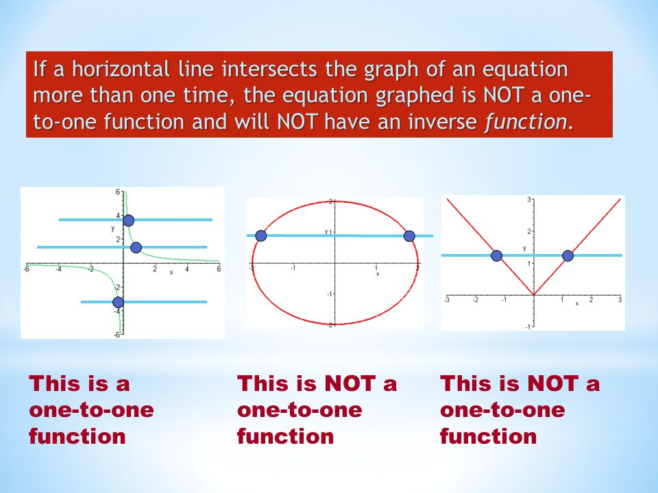If a horizontal line intersects the graph of an equation more than one time, the equation graphed is NOT a one-to-one function and will NOT have an inverse function.