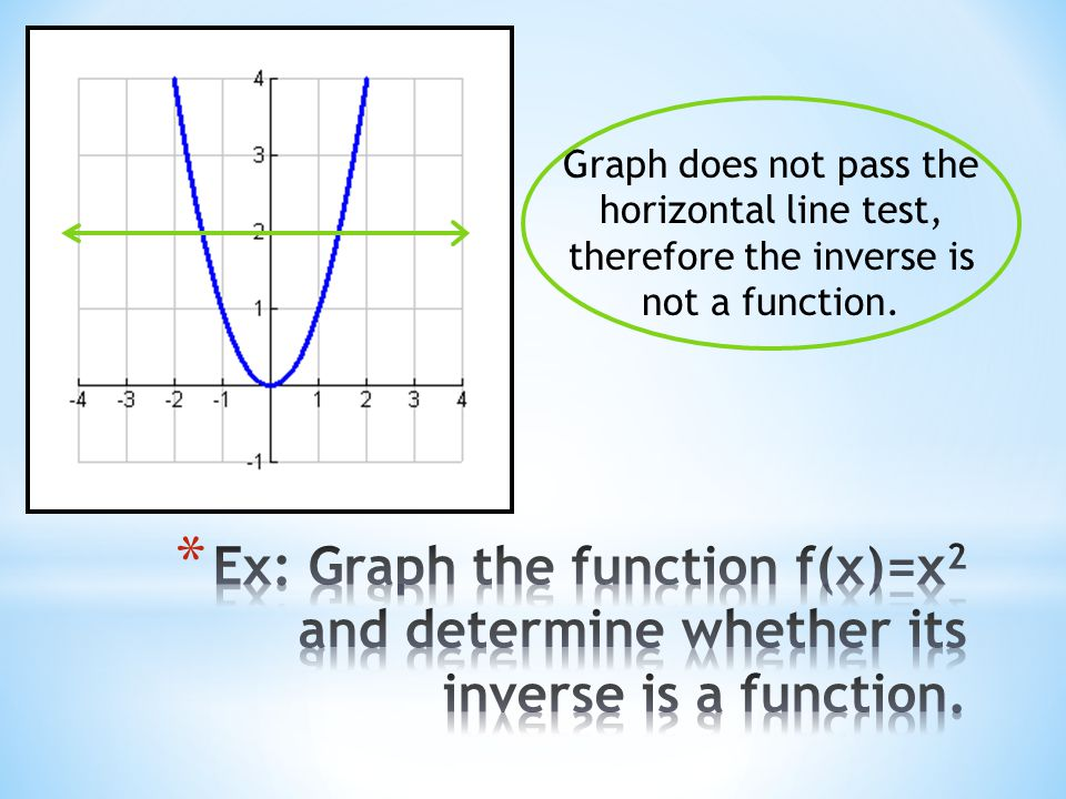 Graph does not pass the horizontal line test, therefore the inverse is not a function.