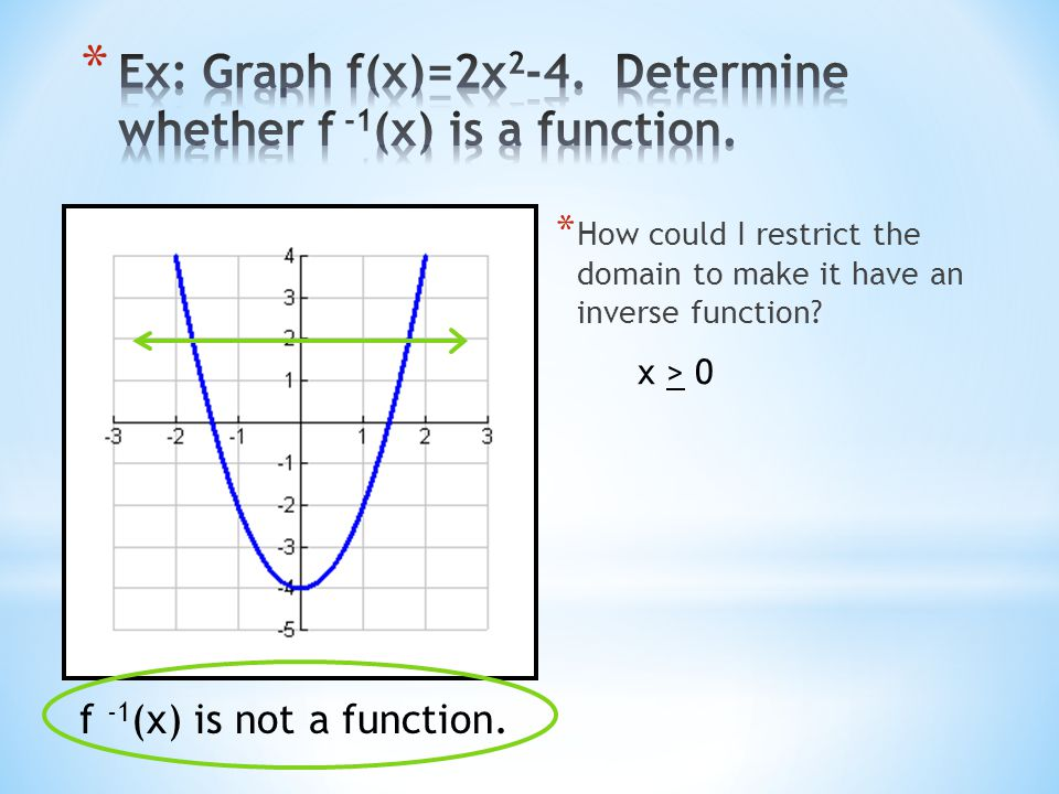 Ex: Graph f(x)=2x2-4. Determine whether f -1(x) is a function.