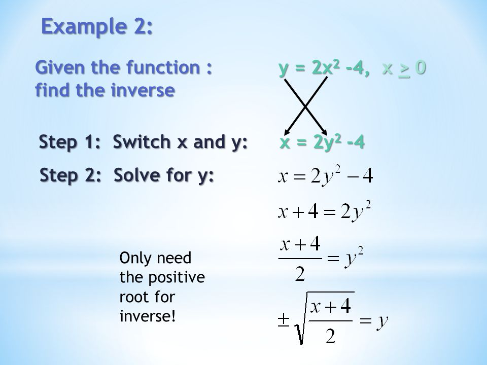 Example 2: Given the function : y = 2x2 -4, x > 0 find the inverse